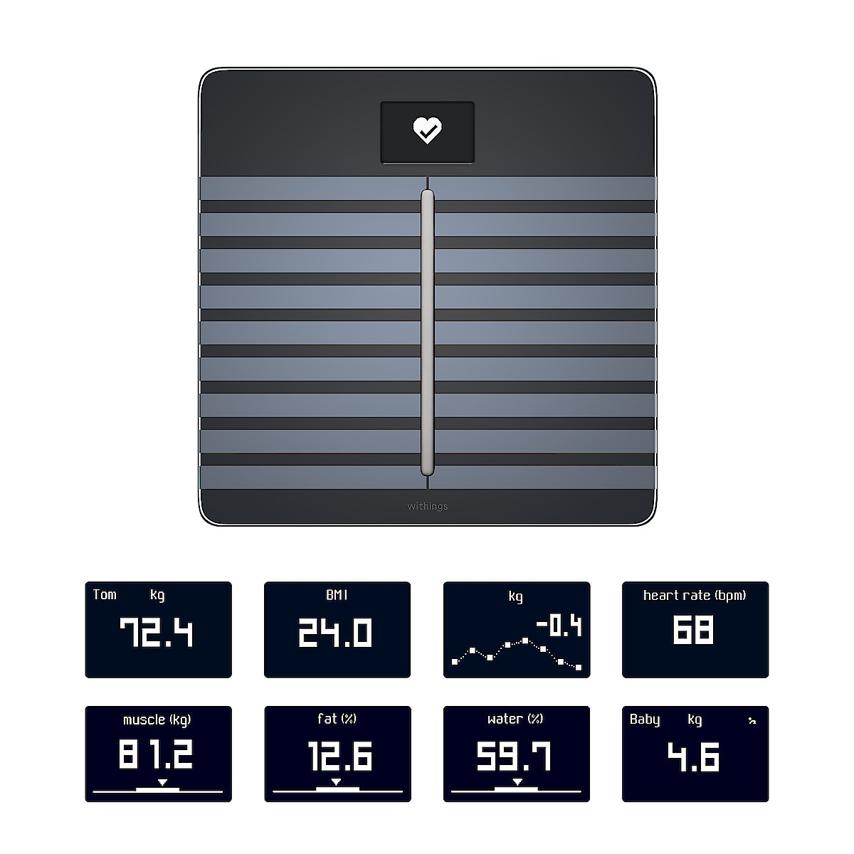 Withings Wi-Fi Body Cardio, personvekt