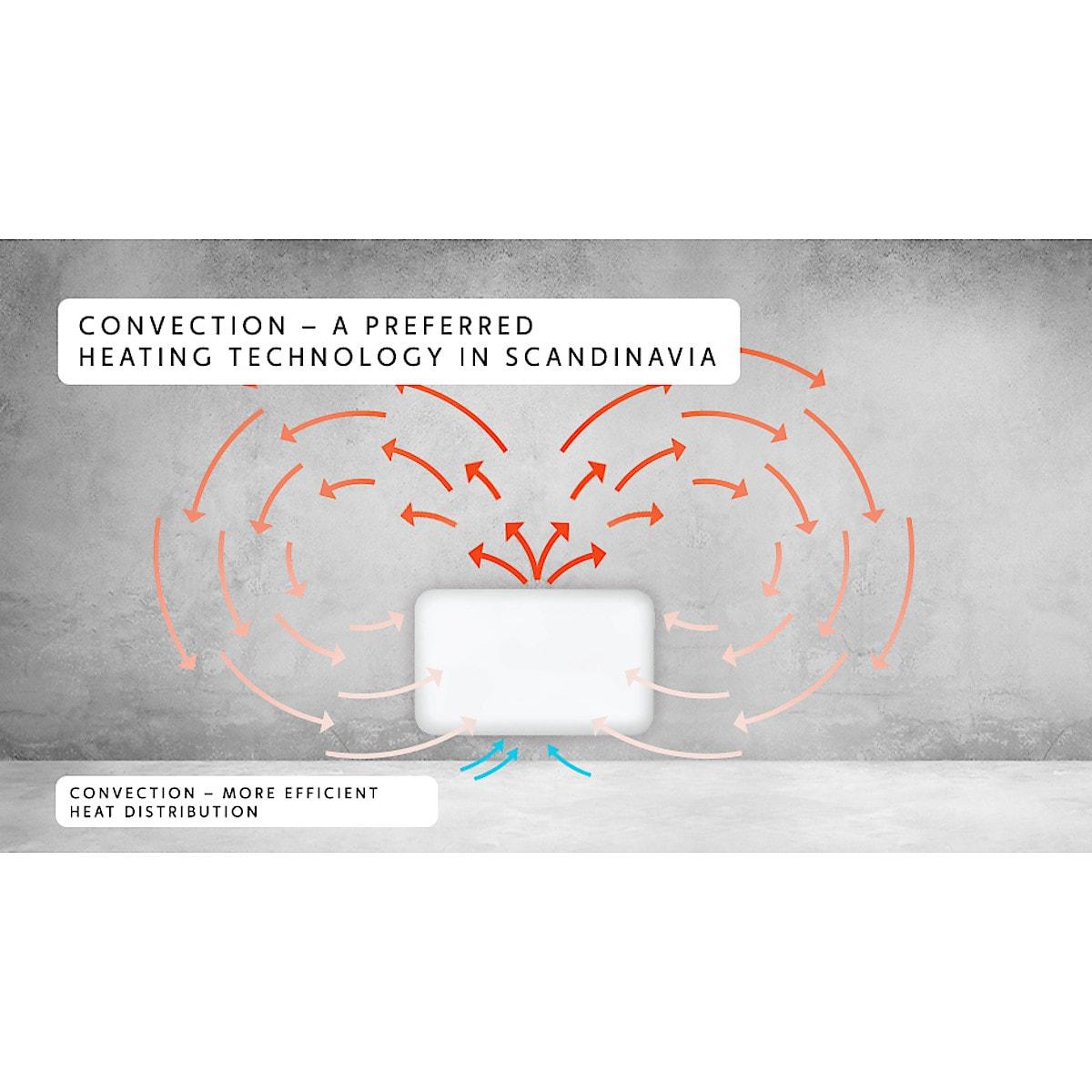 Element med WiFi 800 W 230 V Mill NE800LWIFI