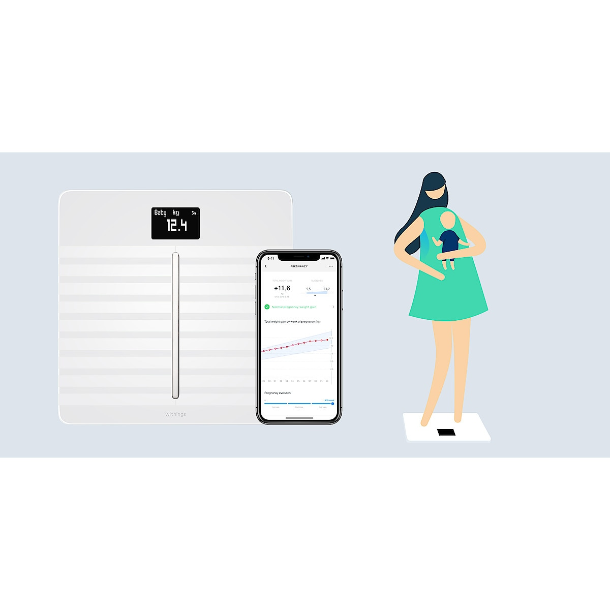 Withings Wi-Fi Body, personvekt