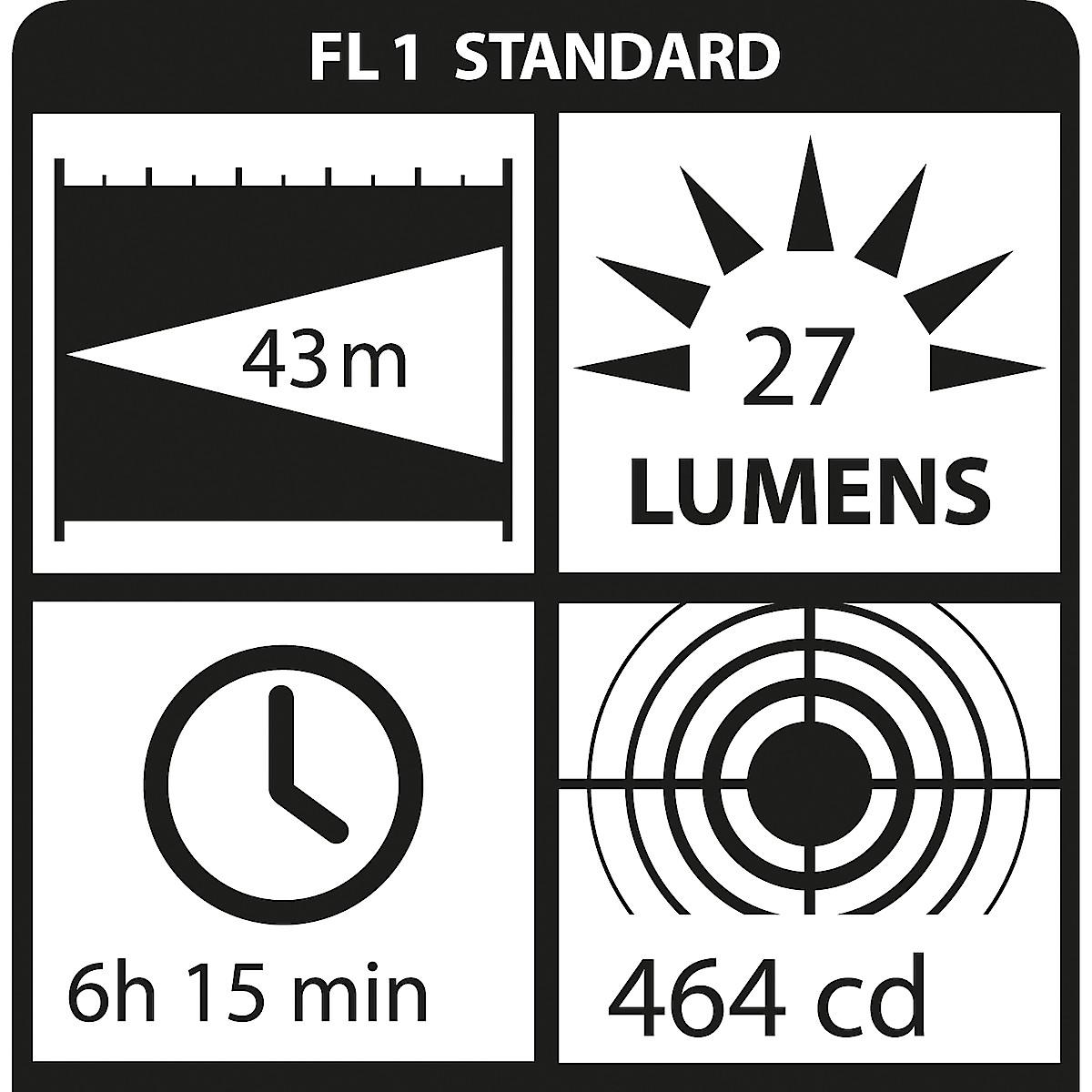 LED lommelykt/nødbelysning