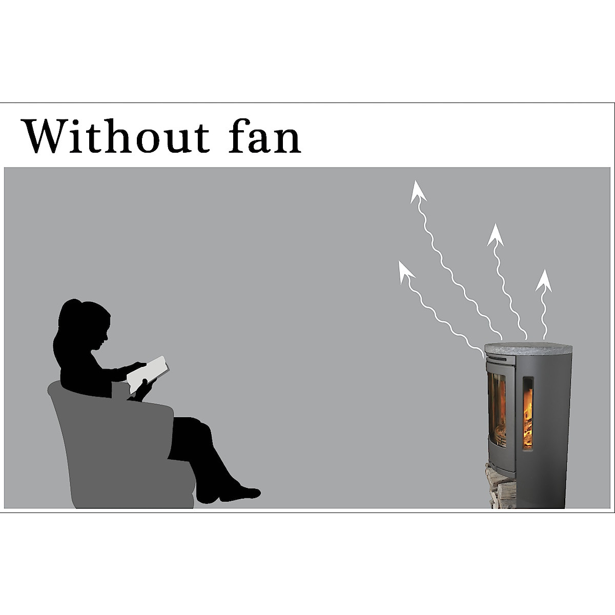 5-Blade Heat Powered Stove Fan