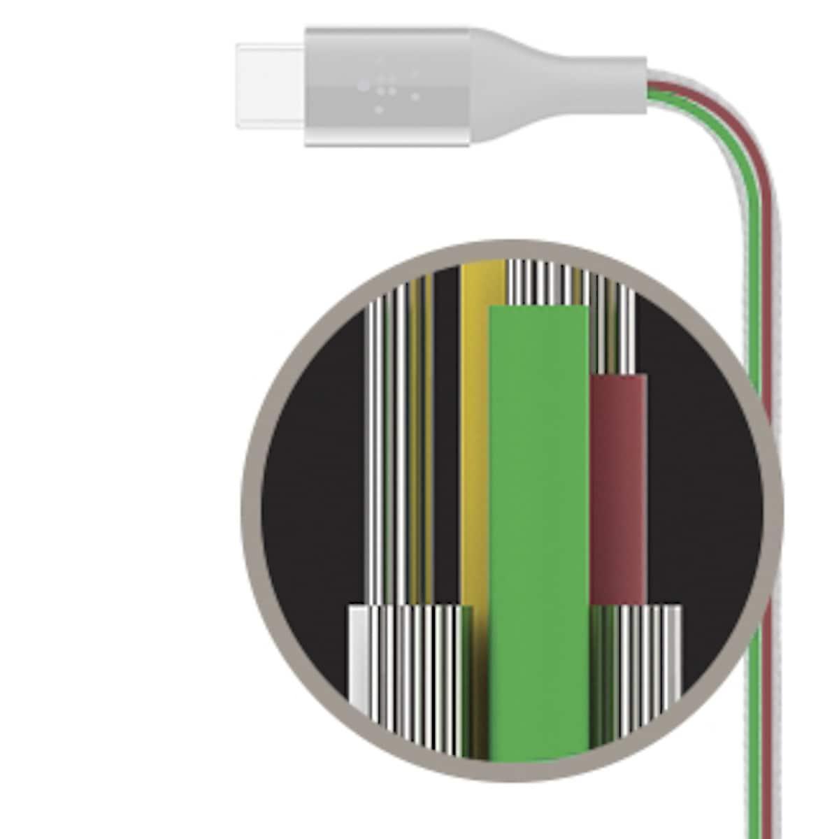 USB-C-kabel, Belkin Mixit DuraTek