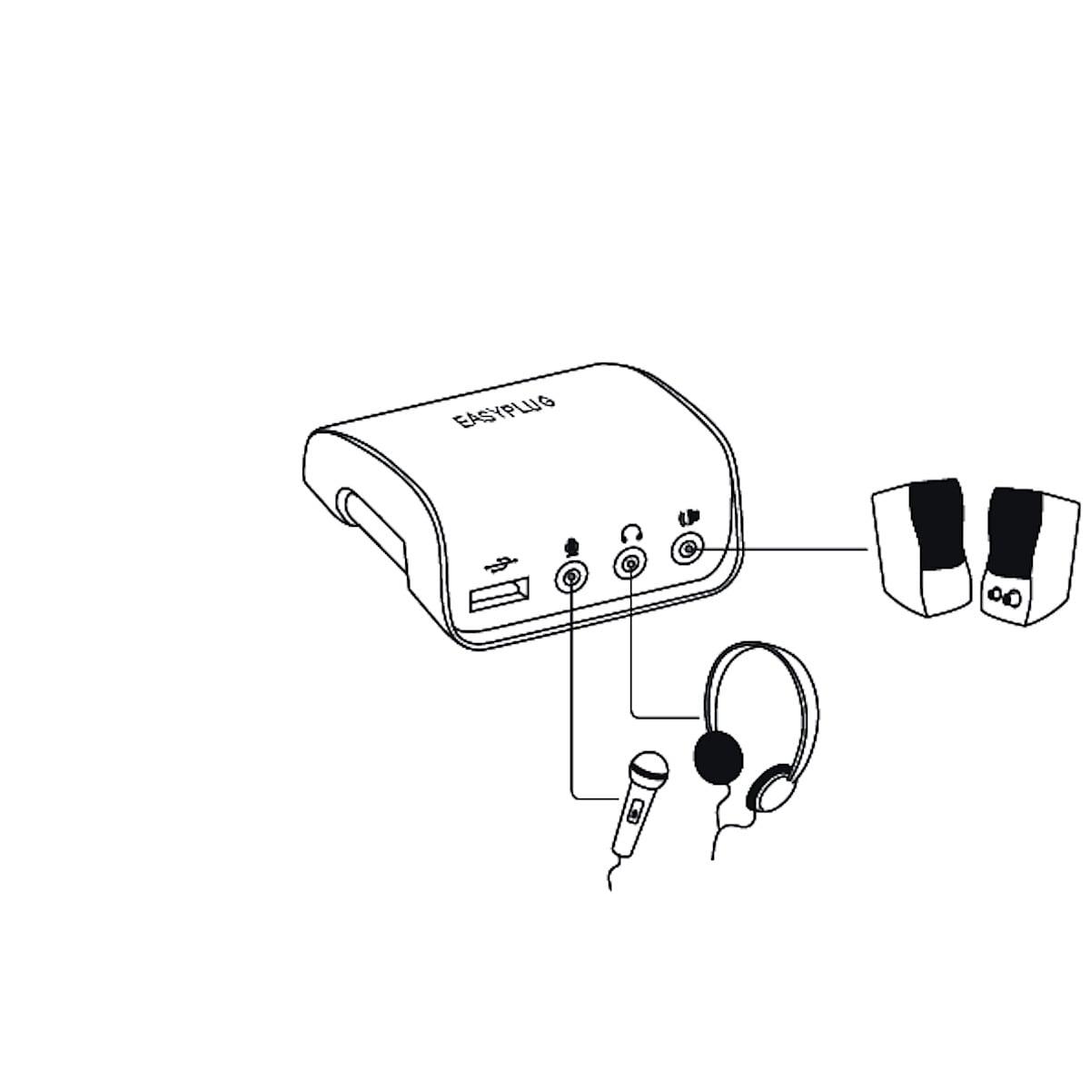 Media/USB-adapter