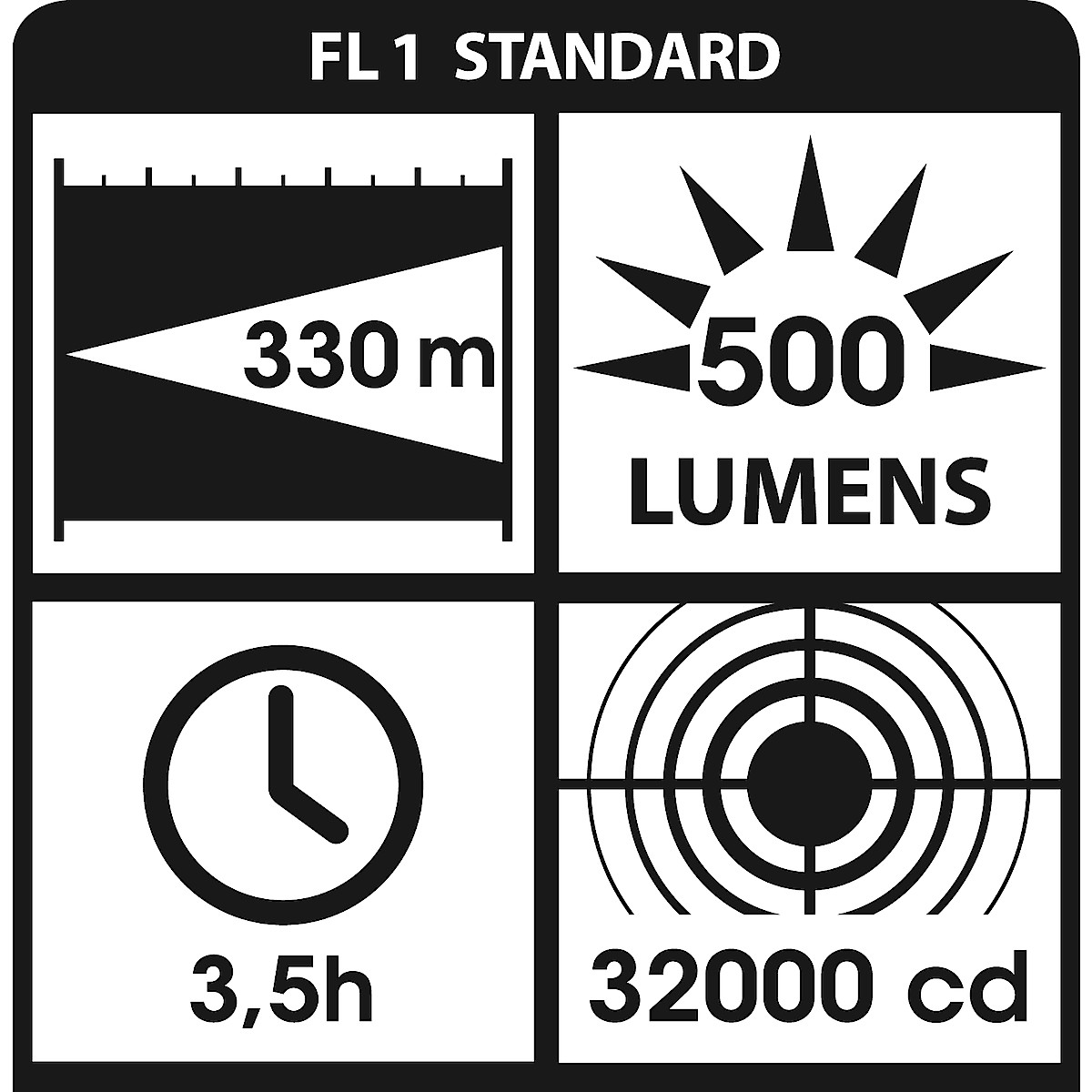 Taskulamppu Asaklitt 500 lm LED