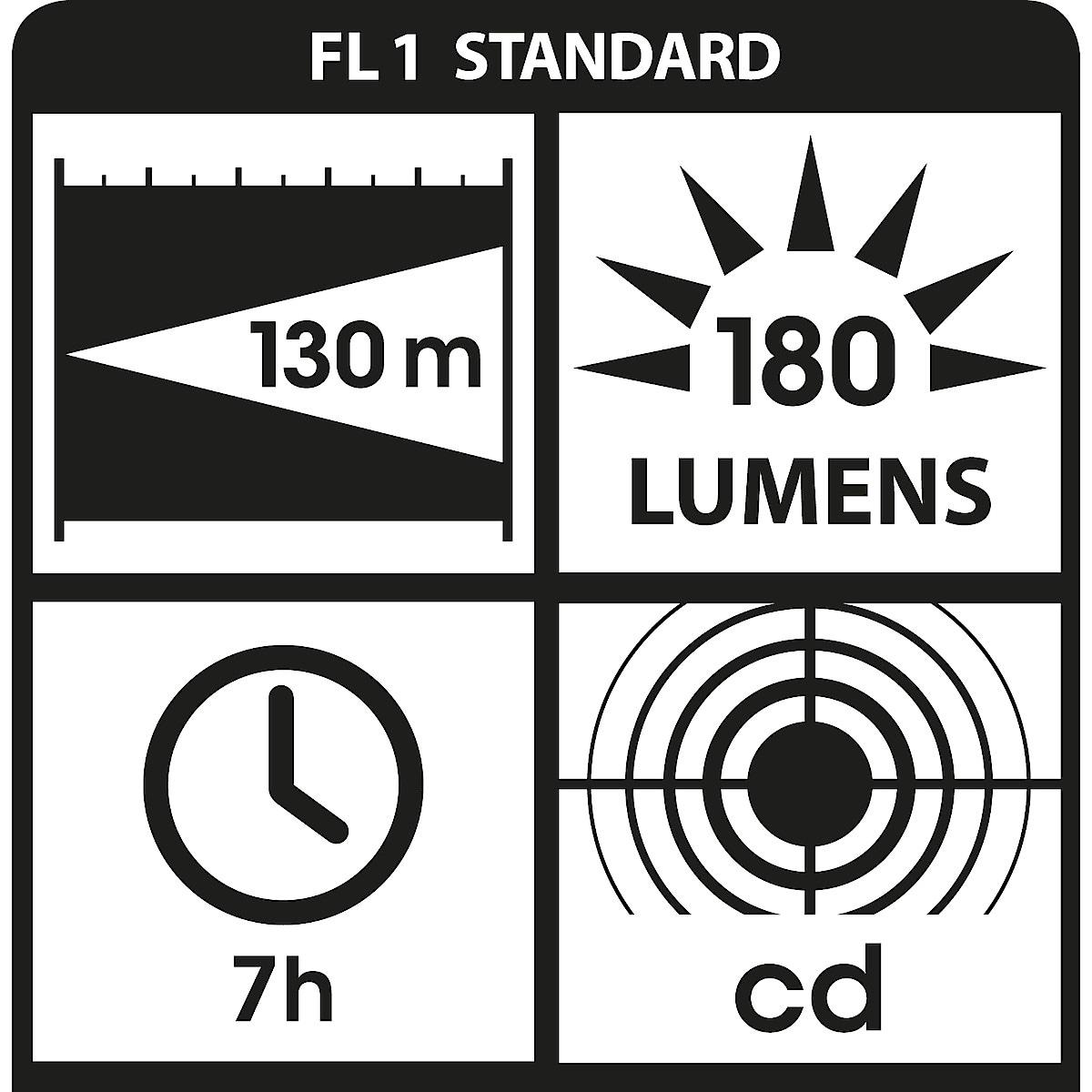 Pannlampa LED Lenser SEO 5