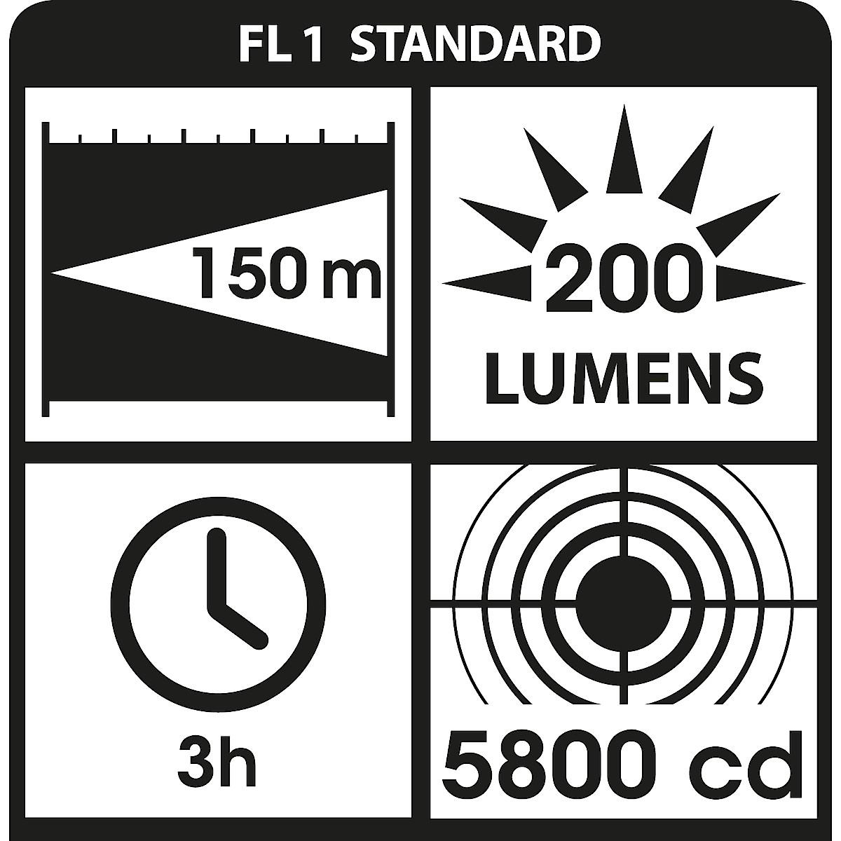 Laddningsbar ficklampa LED
