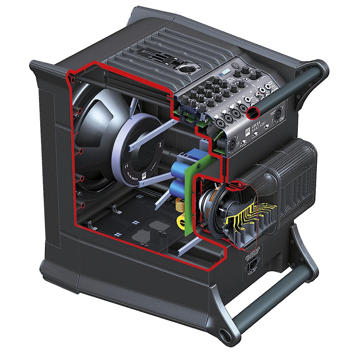 Förstärkarsystem Lucas Nano 608i HK Audio