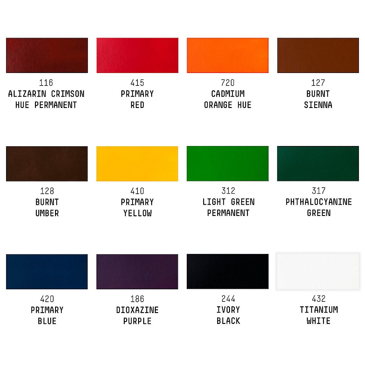 Akrylfärgssats Liquitex Basics