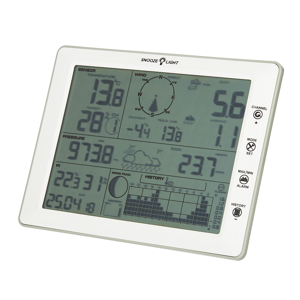 Cotech FT0203 displayenhet