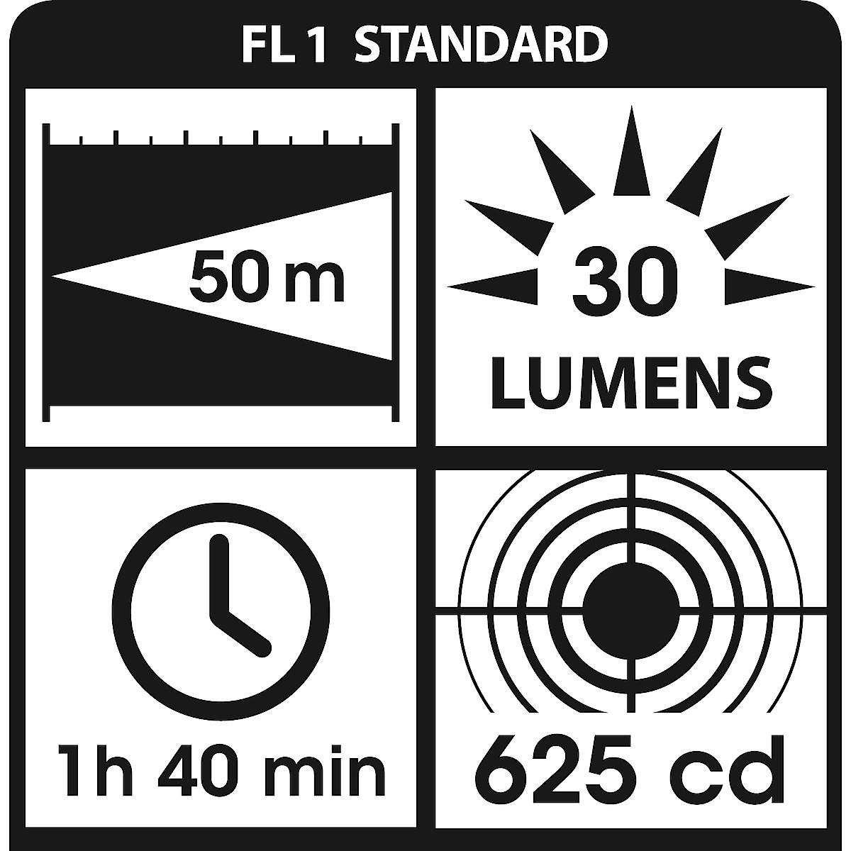 Asaklitt Mini LED-lommelykt