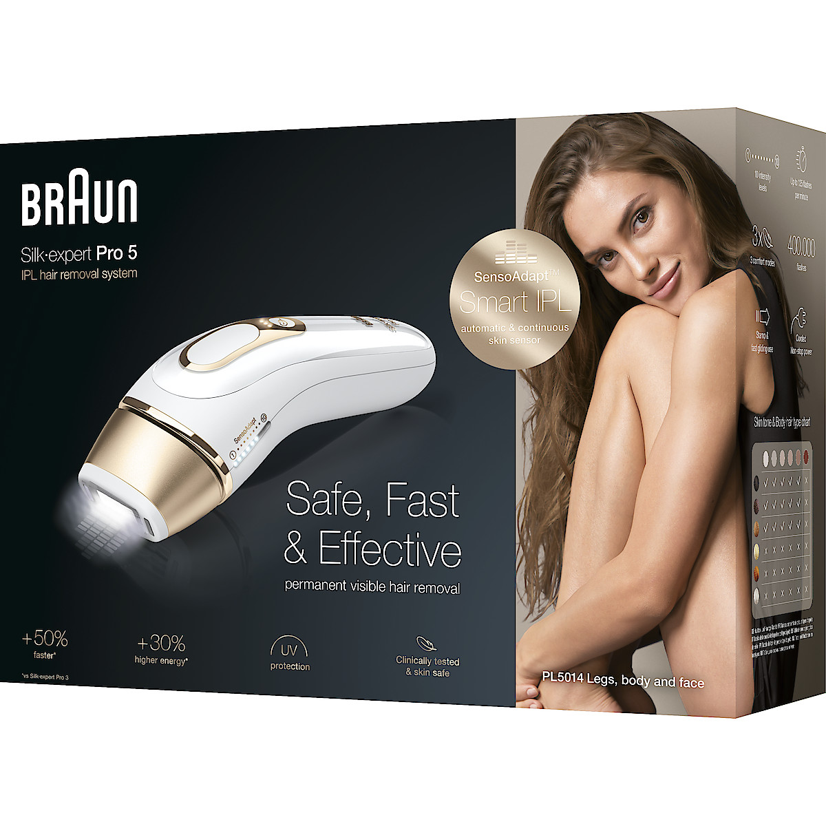 IPL hårborttagare Braun Silk-Expert Pro 5, PL5014