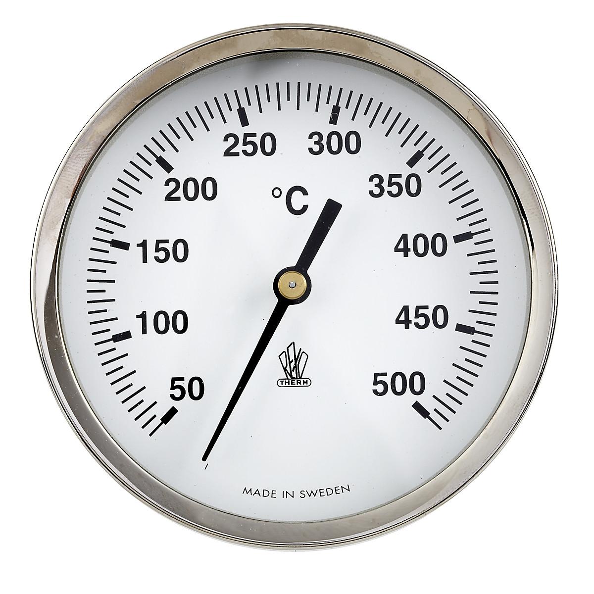 Rökgastermometer
